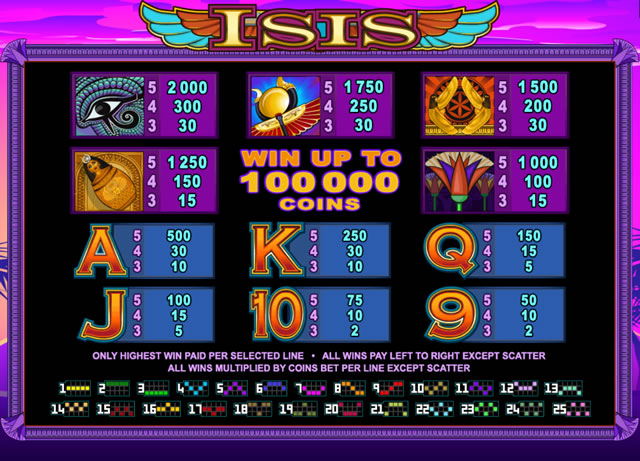 Isis Paytable