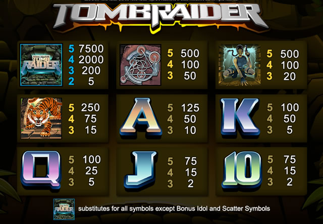 Tomb Raider pay table