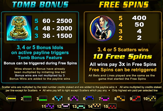 Tomb Raider Video slot features