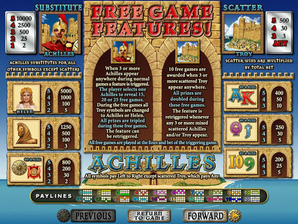 Achilles Free games