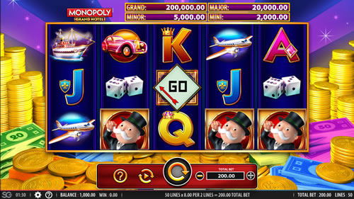 Monopoly Grand Hotel Slot Review
