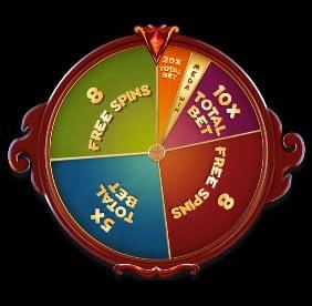 Great 88 Bonus Wheel